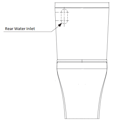Toilet Selector Picking The Right Toilet Suite Water